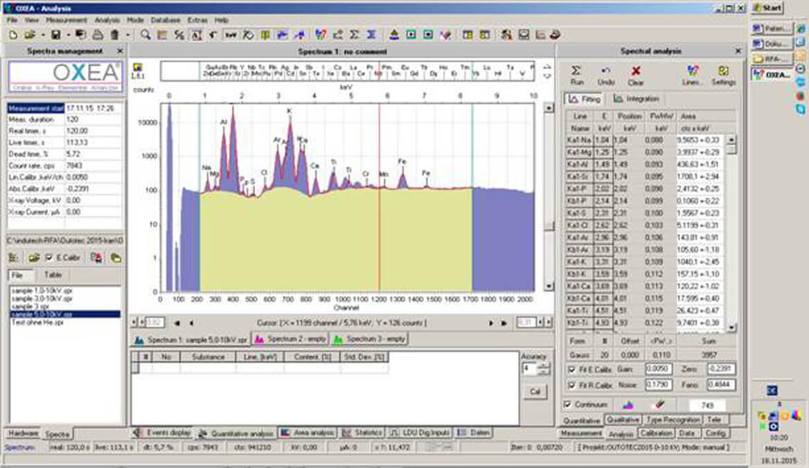 OXEA® Online XRF Spektrum Messung Natrium | InduTech instruments GmbH