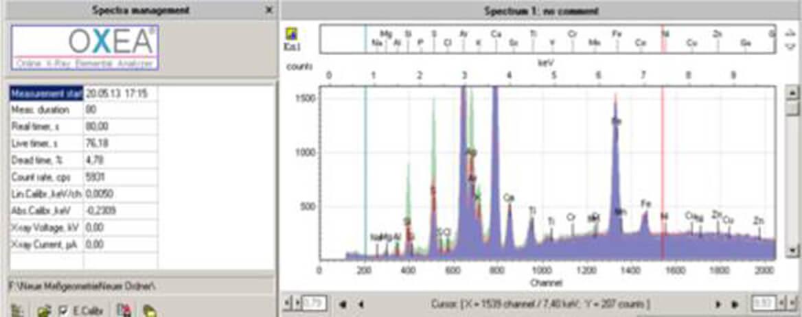 OXEA® Online XRF Spektrum Messung | InduTech instruments GmbH
